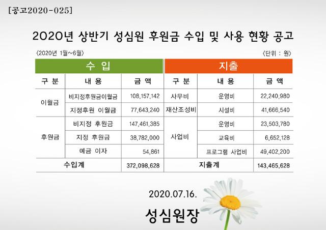 2020상반기-후원금-공고.jpg